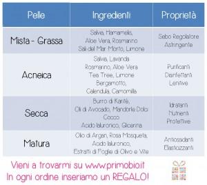 creme_viso_bio_infografica