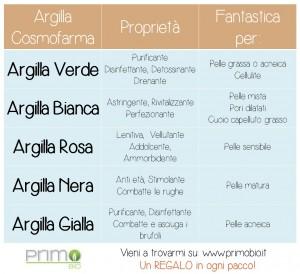 Argilla_Verde_tabella
