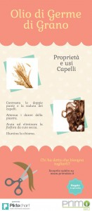 Infografica_Olio di germe di grano